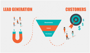 Lead Generation: From Definition to Benefits for Companies